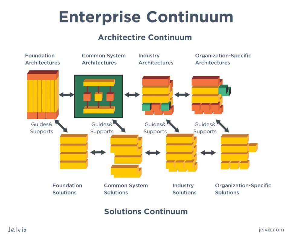 framework-within-a-framework