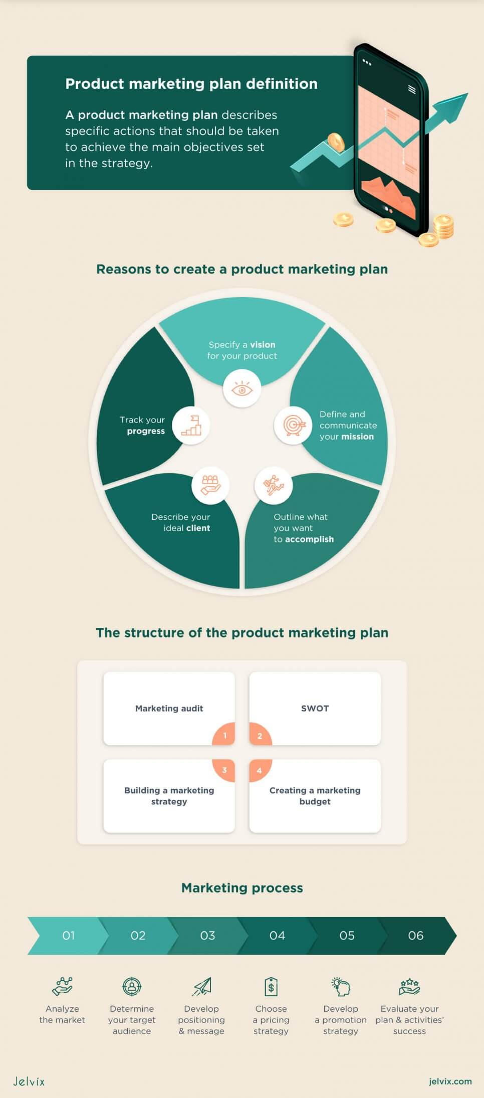 insights for product strategy