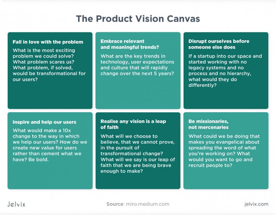 vision for your product