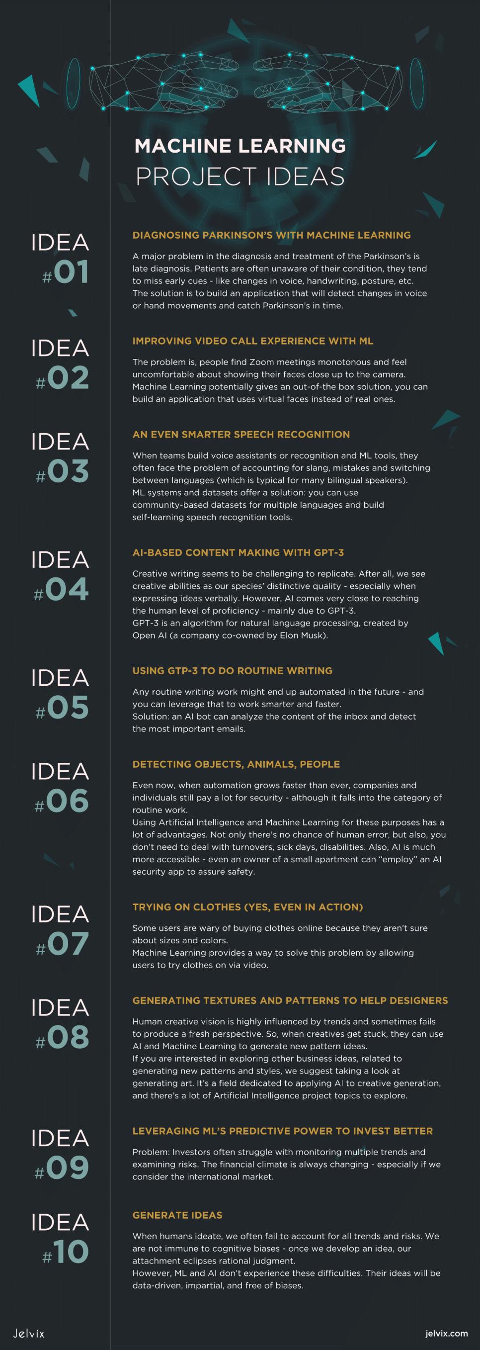 AI Project Ideas