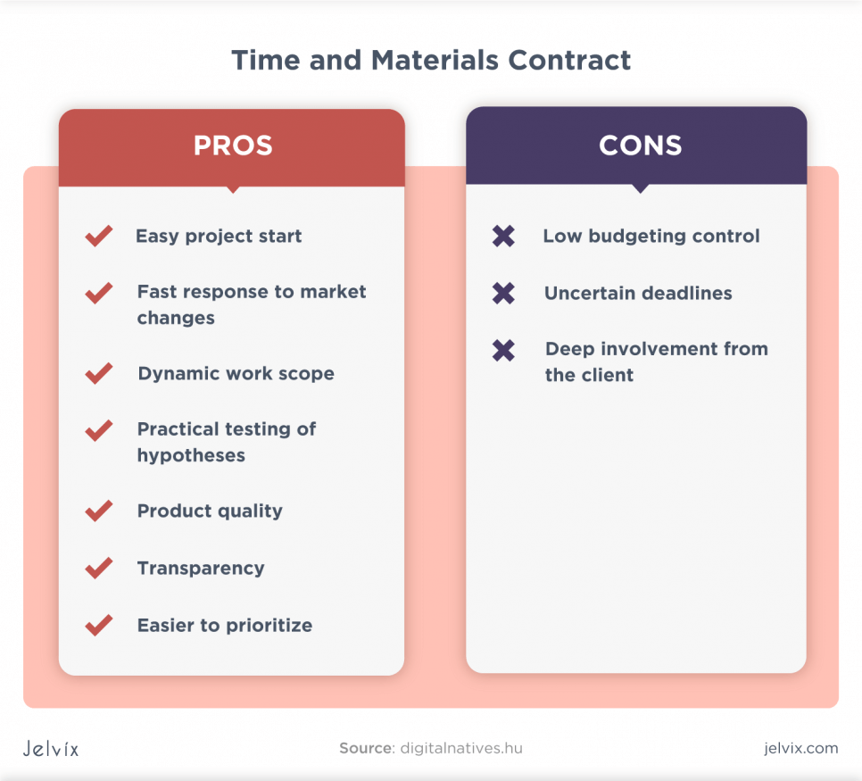 Pros & Cons of T&M Contract