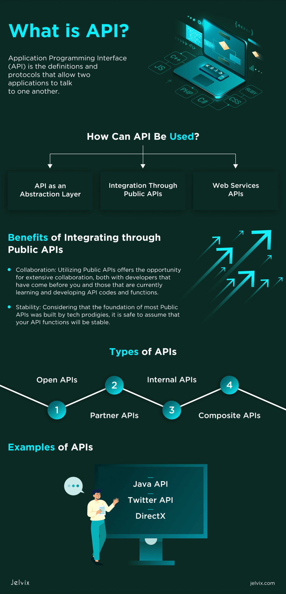 API-inf