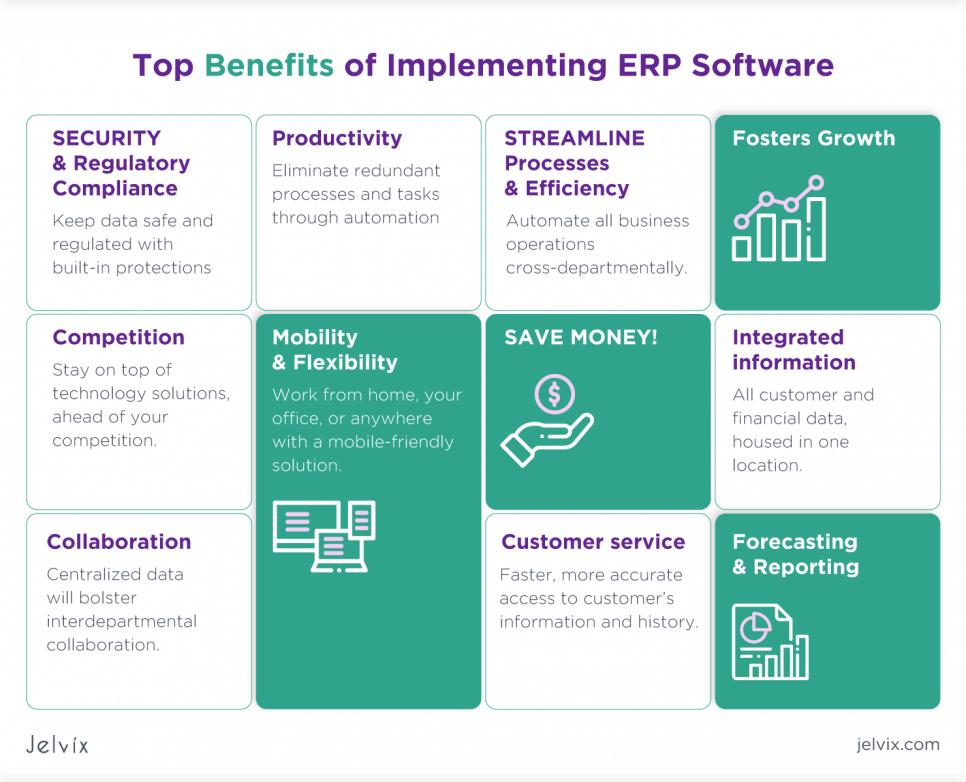 ERP integration benefits