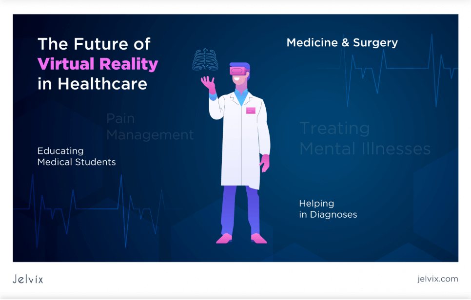 Future Challenges of virtual reality