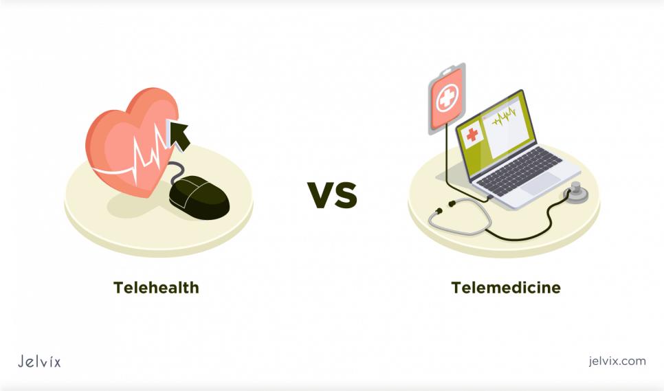 health care via technology