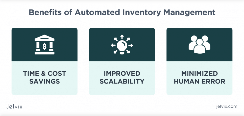 benefits of automated inventory management