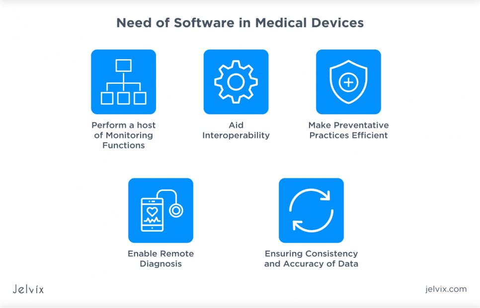 medical diagnosis software