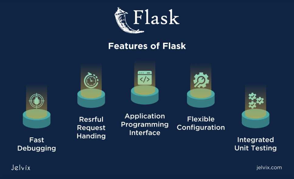 Flask features