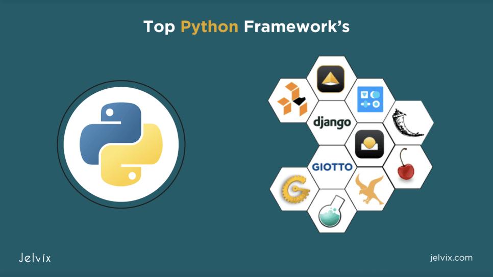 Python frameworks review