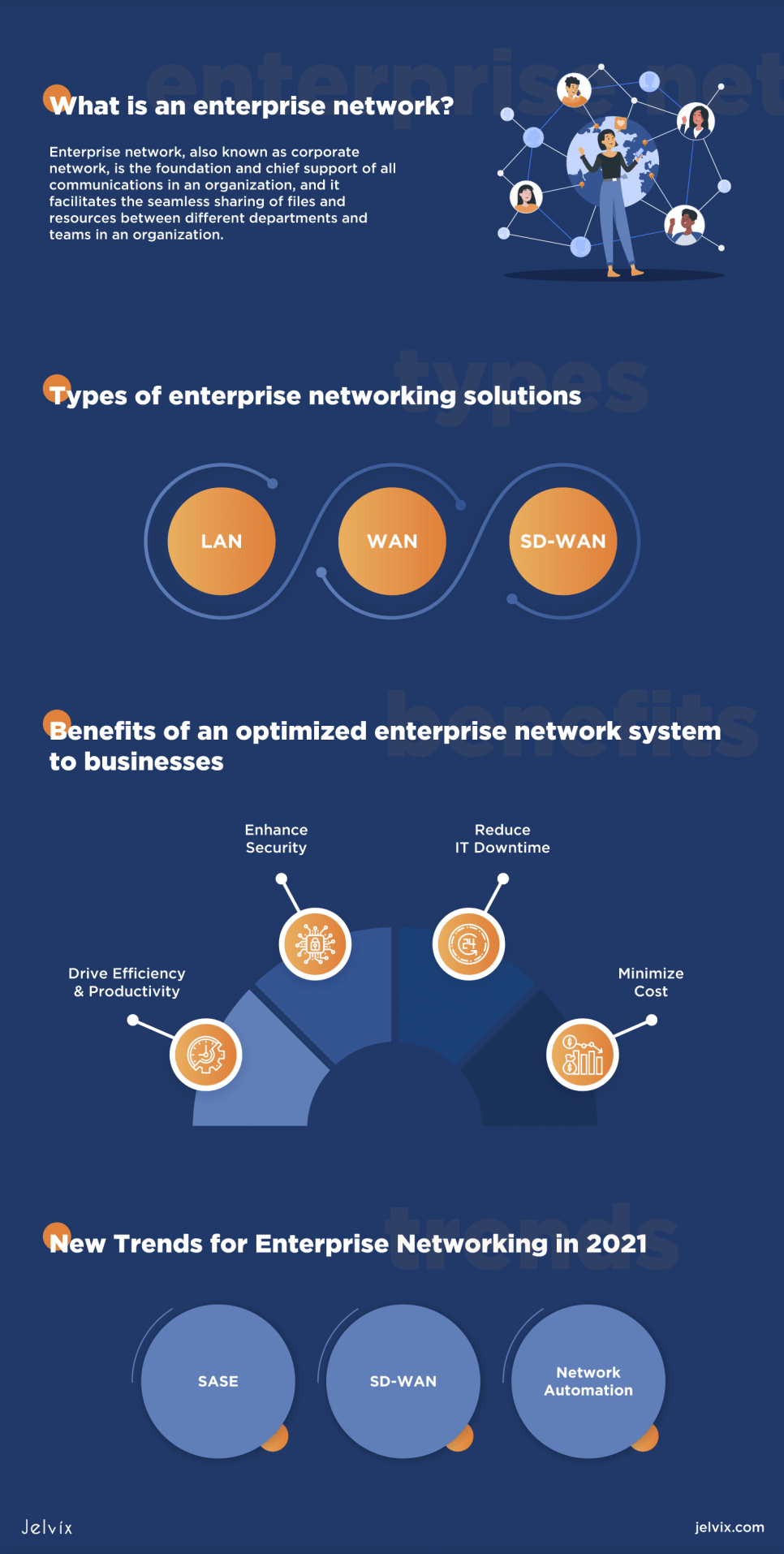Enterprise networking structure