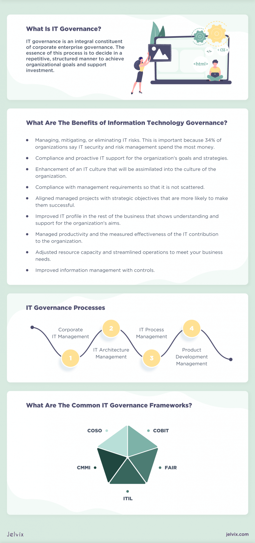 it governance processes