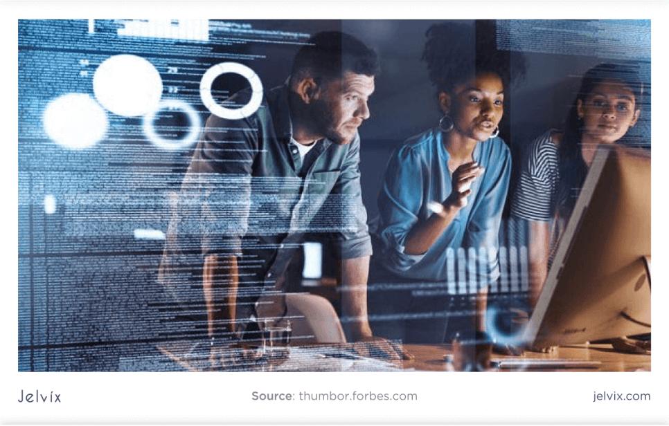 enterprise software activities