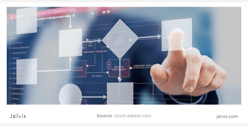 Abstract business processes