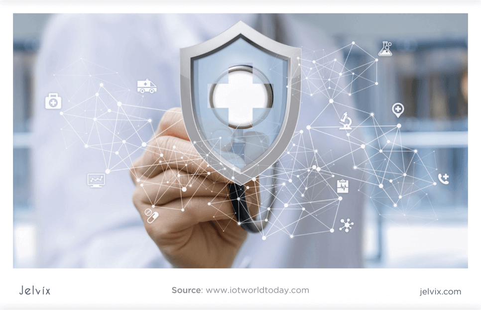 Risks Of Using Blockchain