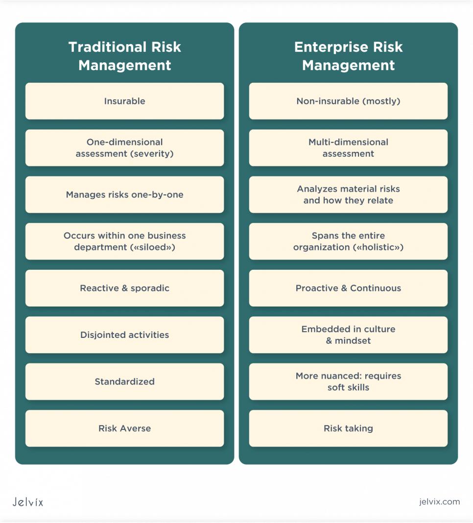 Tr-Risk-Management
