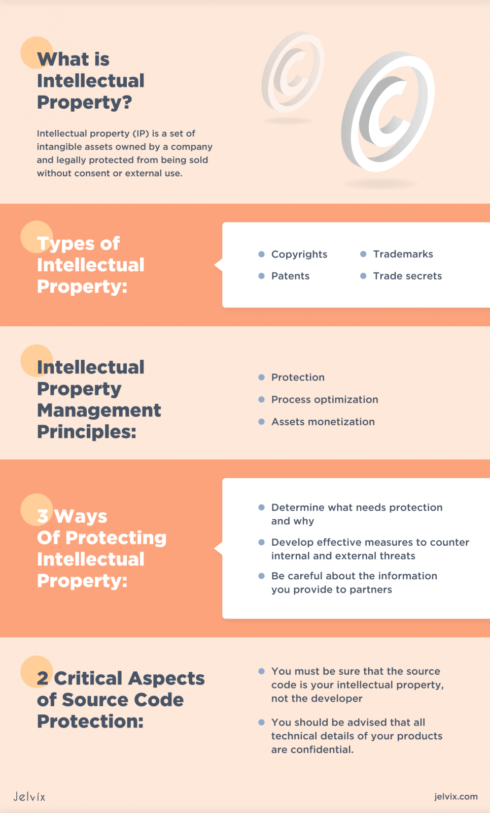 ways of protecting intellectual property